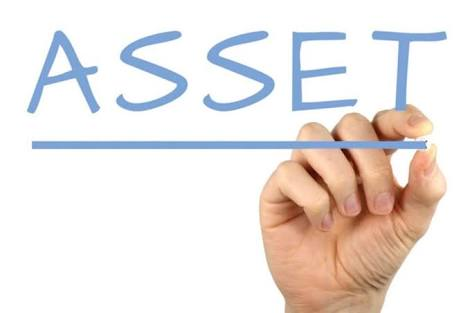 ASSETS AND LIABILITIES: What is an Asset?